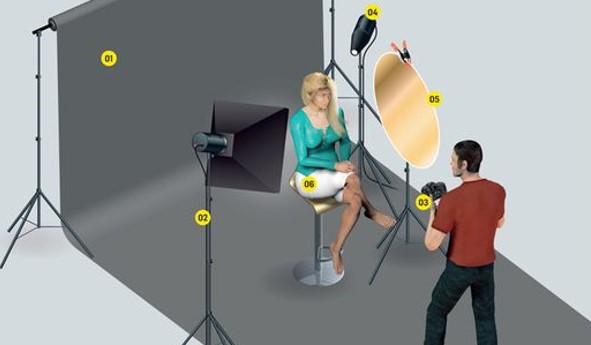 comment placer un clairage studio clairage trois points impulsions photo. Black Bedroom Furniture Sets. Home Design Ideas