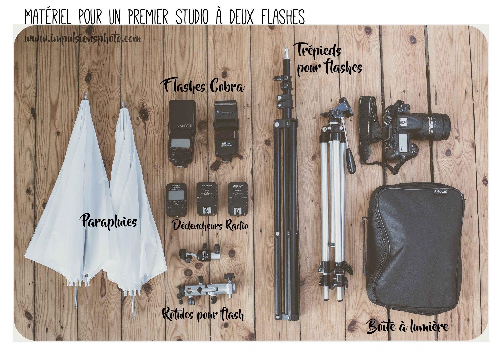un clairage studio photo portable et polyvalent bienvenue dans le strobisme impulsions photo. Black Bedroom Furniture Sets. Home Design Ideas